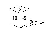 Relative Munsell values of a value 10 cube