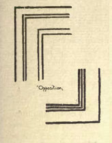 A second illustration of opposition