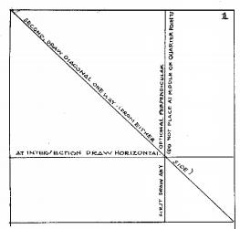 Informal subdivision, step 1