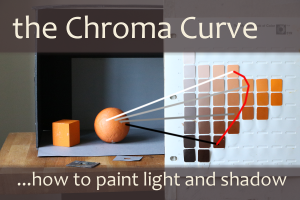 The Chroma Curve: How to paint light and shadow
