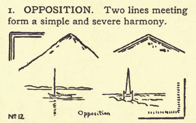 Illustration of opposition, Dow's first principle of pictorial composition