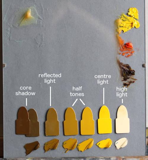 lemon-palette